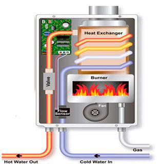 Tipos de calderas de calefacci n - Ofertas calderas de gas ...